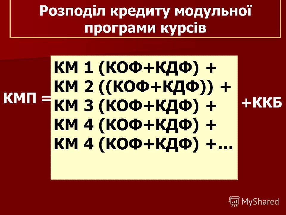 КМ 1 (КОФ+КДФ) + КМ 2 ((КОФ+КДФ)) + КМ 3 (КОФ+КДФ) + КМ 4 (КОФ+КДФ) + КМ 4 (КОФ+КДФ) +… КМП = Розподіл кредиту модульної програми курсів +ККБ