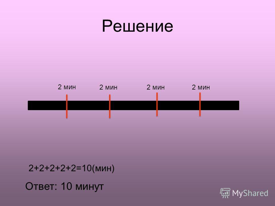Решение 2 мин 2+2+2+2+2=10(мин) Ответ: 10 минут