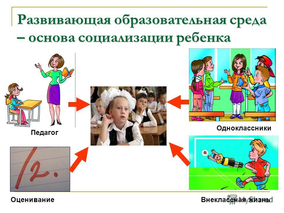 Развивающая образовательная среда – основа социализации ребенка Педагог Оценивание Внеклассная жизнь Одноклассники