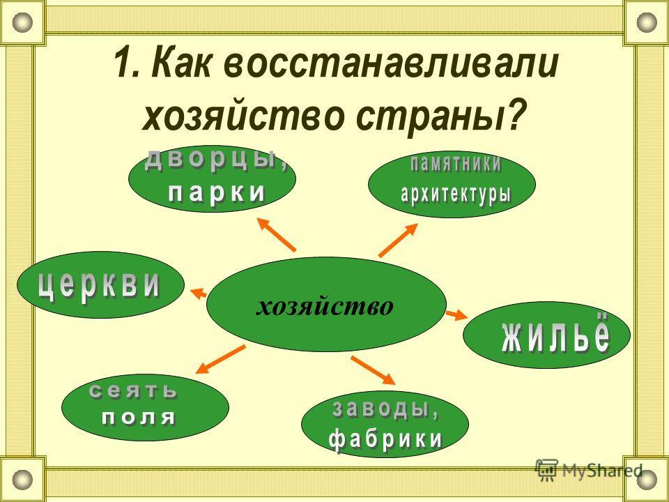 1. Как восстанавливали хозяйство страны? хозяйство