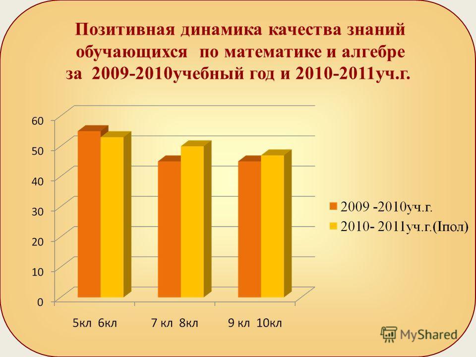 Позитивная динамика качества знаний обучающихся по математике и алгебре за 2009-2010 учебный год и 2010-2011 уч.г.