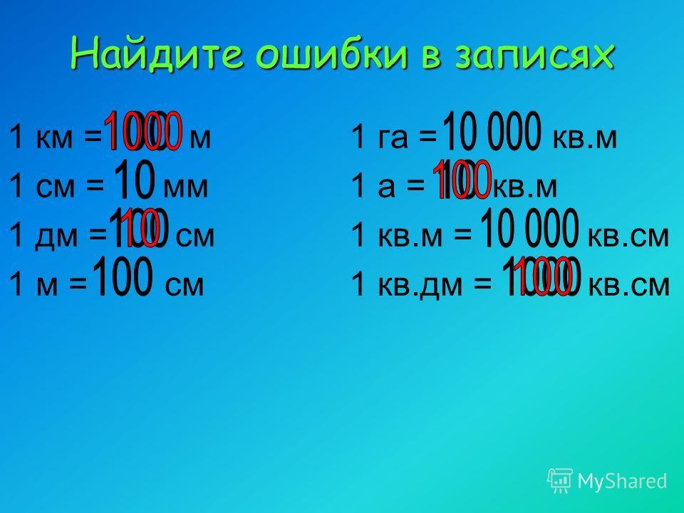 Найдите ошибки в записях 1 км = м 1 га = кв.м 1 см = мм 1 а = кв.м 1 дм = см 1 кв.м = кв.см 1 м = см 1 кв.дм = кв.см