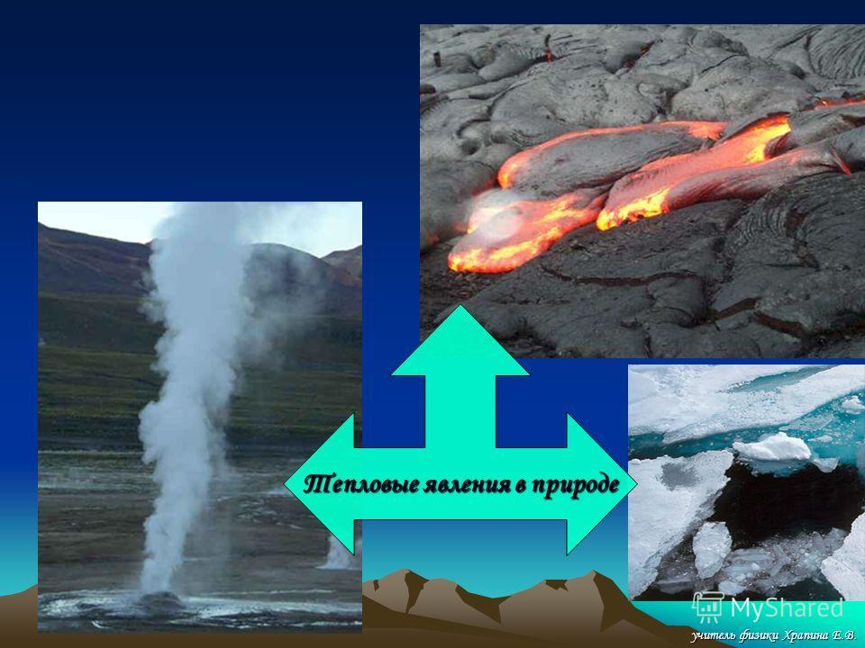 В природе Какие из процессов изменения агрегатного состояния вещества ты наблюдал в природе? С каким именно веществом это чаще всего происходит? учитель физики Храпина Е.В.