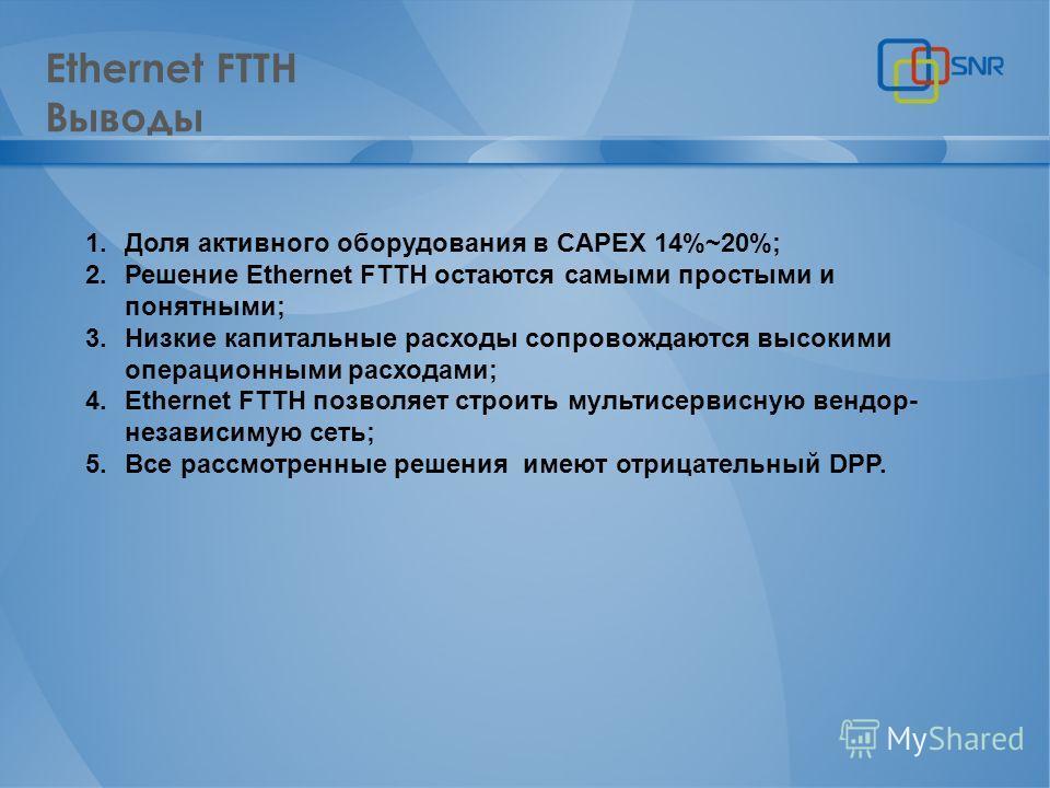 Ethernet FTTH Выводы 1. Доля активного оборудования в CAPEX 14%~20%; 2. Решение Ethernet FTTH остаются самыми простыми и понятными; 3. Низкие капитальные расходы сопровождаются высокими операционными расходами; 4. Ethernet FTTH позволяет строить муль