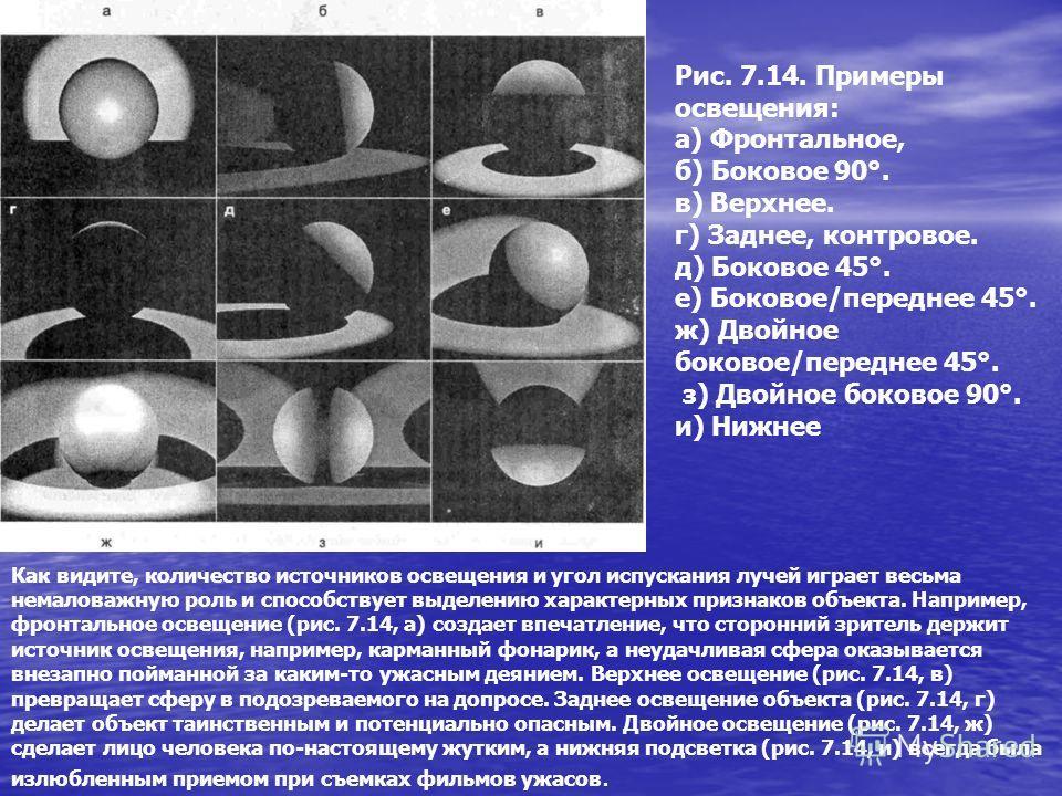 Как видите, количество источников освещения и угол испускания лучей играет весьма немаловажную роль и способствует выделению характерных признаков объекта. Например, фронтальное освещение (рис. 7.14, а) создает впечатление, что сторонний зритель держ