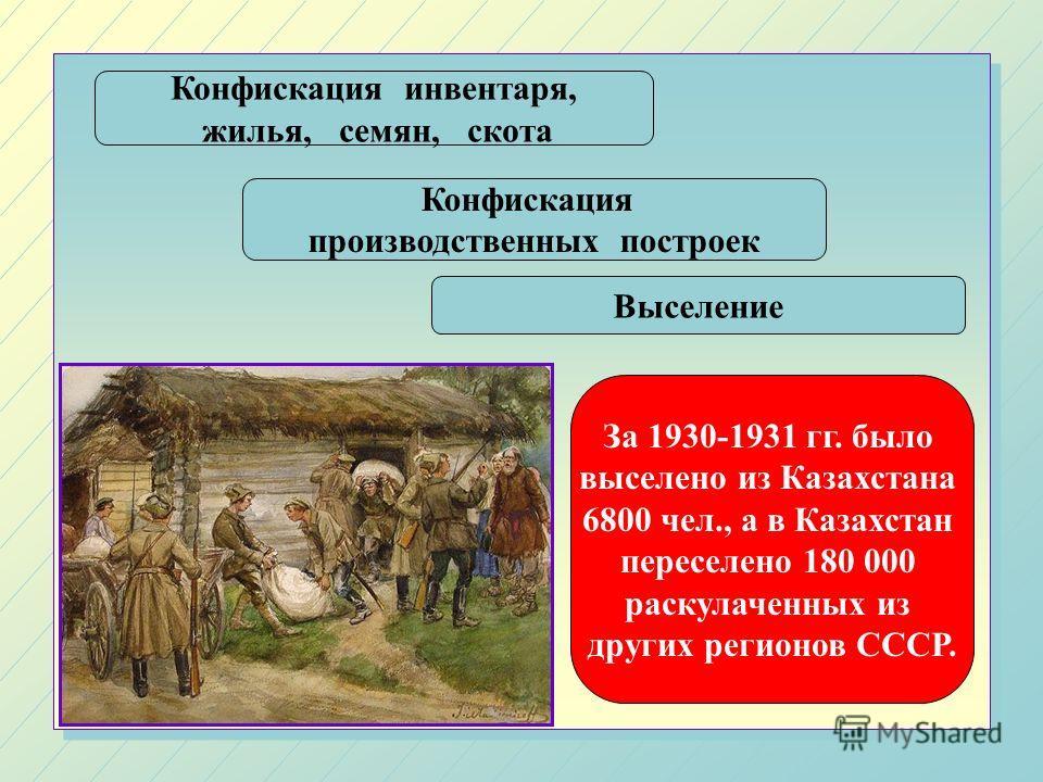 Конфискация инвентаря, жилья, семян, скота Конфискация производственных построек Выселение За 1930-1931 гг. было выселено из Казахстана 6800 чел., а в Казахстан переселено 180 000 раскулаченных из других регионов СССР.