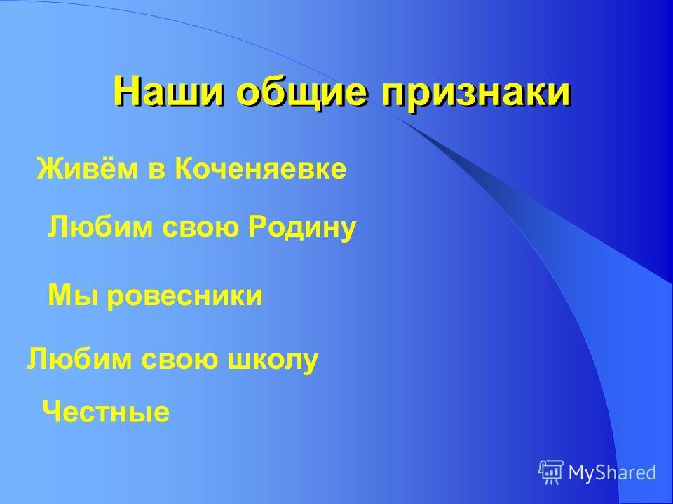 Наши общие признаки Живём в Коченяевке Любим свою Родину Мы ровесники Любим свою школу Честные