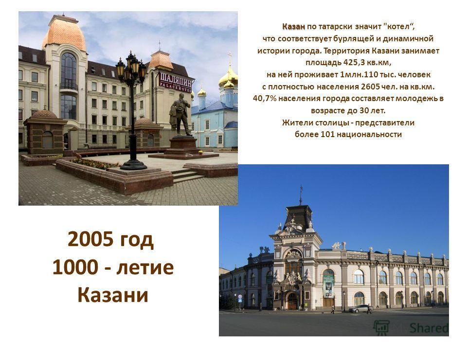 2005 год 1000 - летие Казани Казан Казан по татарски значит