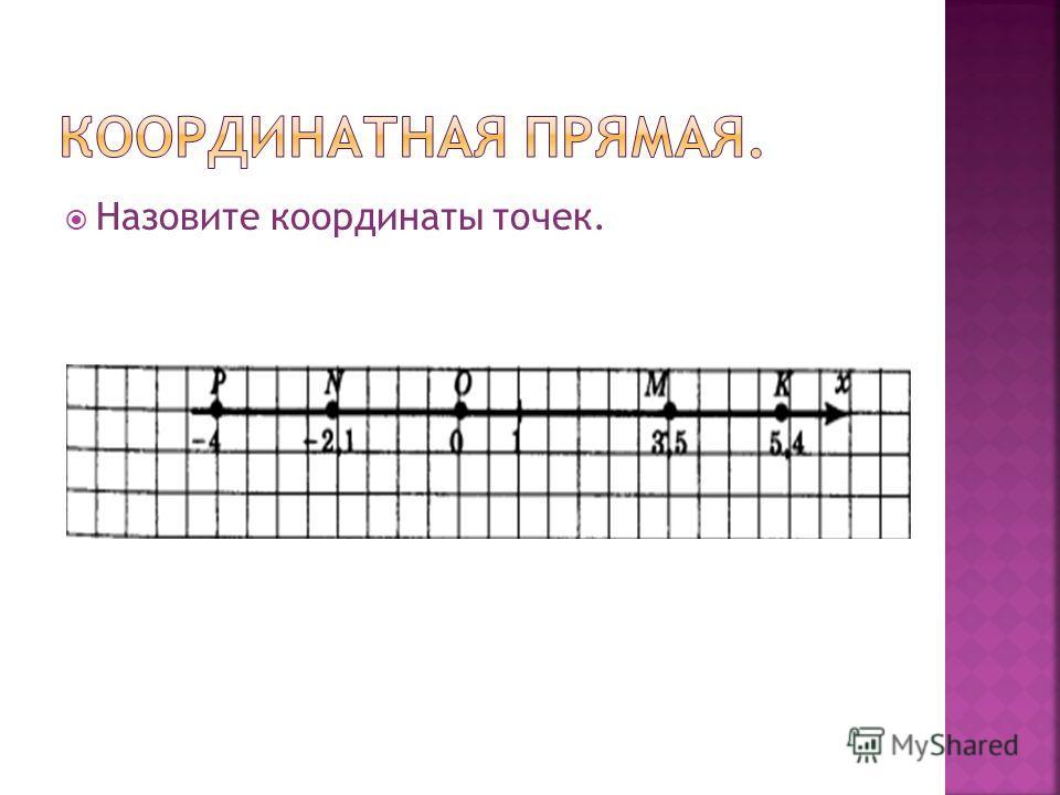 Назовите координаты точек.