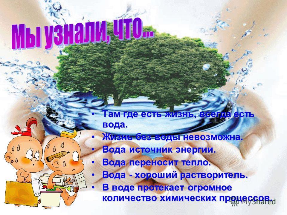 Там где есть жизнь, всегда есть вода.Там где есть жизнь, всегда есть вода. Жизнь без воды невозможна.Жизнь без воды невозможна. Вода источник энергии.Вода источник энергии. Вода переносит тепло.Вода переносит тепло. Вода - хороший растворитель.Вода -
