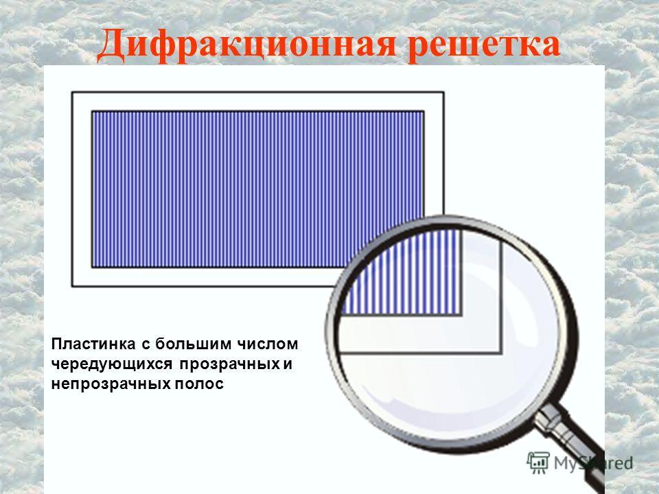 Дифракционная решетка Пластинка с большим числом чередующихся прозрачных и непрозрачных полос