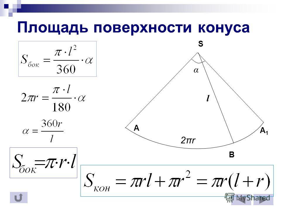 Площадь поверхности конуса S A B A1A1 l α 2πr2πr