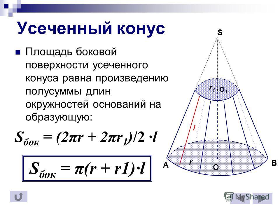 Усеченный конус Площадь боковой поверхности усеченного конуса равна произведению полусуммы длин окружностей оснований на образующую: S бок = (2πr + 2πr 1 )/2 ·l B S O A O1O1 r r1r1 l S бок = π(r + r1)·l