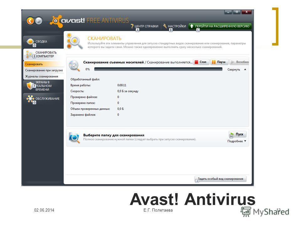 02.06.2014Е.Г. Полетаева 13 Avast! Antivirus