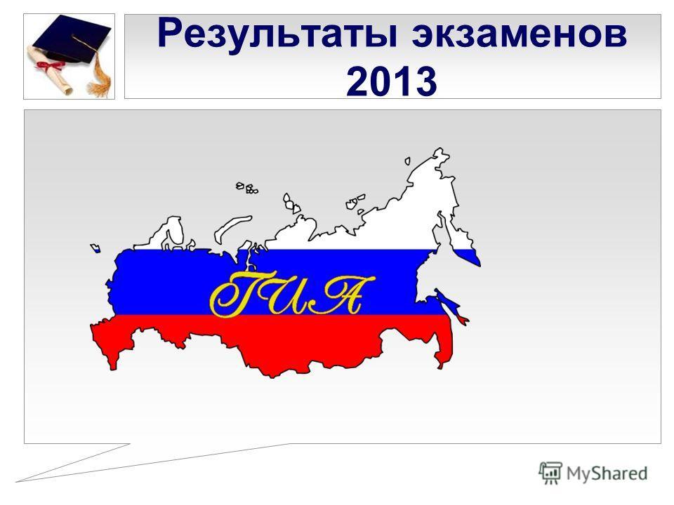 Результаты экзаменов 2013