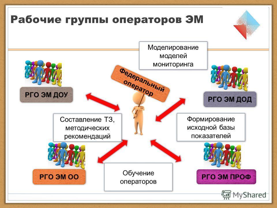Рабочие группы операторов ЭМ