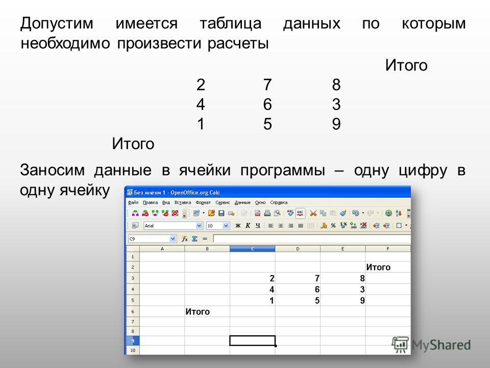 Итого 278 463 159 Допустим имеется таблица данных по которым необходимо произвести расчеты Заносим данные в ячейки программы – одну цифру в одну ячейку
