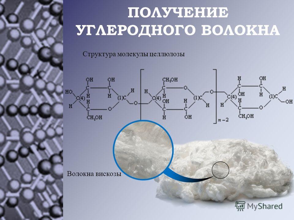 ПОЛУЧЕНИЕ УГЛЕРОДНОГО ВОЛОКНА Структура молекулы целлюлозы Волокна вискозы