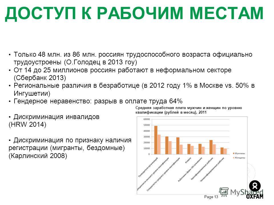 ДОСТУП К РАБОЧИМ МЕСТАМ Только 48 млн. из 86 млн. россиян трудоспособного возраста официально трудоустроены (О.Голодец в 2013 году) От 14 до 25 миллионов россиян работают в неформальном секторе (Сбербанк 2013) Региональные различия в безработице (в 2