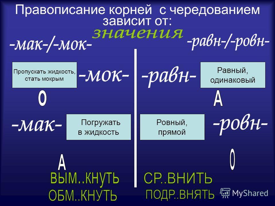 Правописание корней с чередованием зависит от: Пропускать жидкость, стать мокрым Погружать в жидкость Равный, одинаковый Ровный, прямой