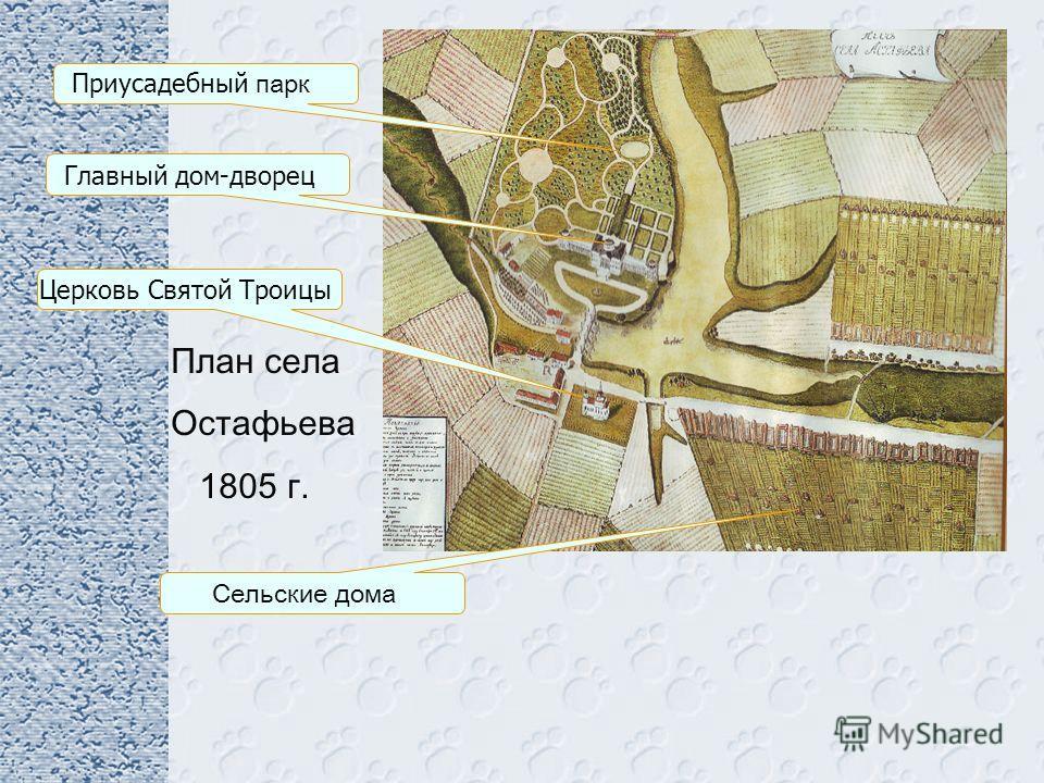 План села Остафьева 1805 г. Главный дом-дворец Приусадебный парк Церковь Святой Троицы Сельские дома