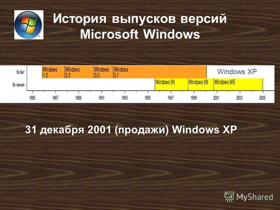 История выпусков версий Microsoft Windows Windows XP 31 декабря 2001 (продажи) Windows XP