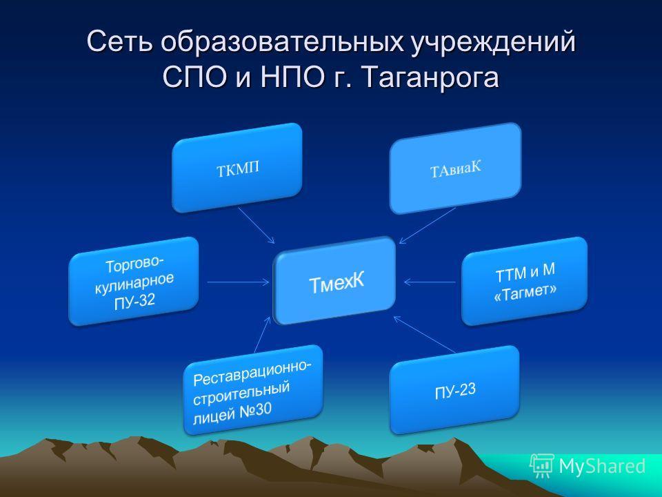 Сеть образовательных учреждений СПО и НПО г. Таганрога