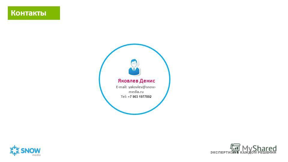 ЭКСПЕРТИЗА В КАЖДОМ РЕШЕНИИ Контакты E-mail: yakovlev@snow- media.ru Tel: + 7 903 1977892 Яковлев Денис