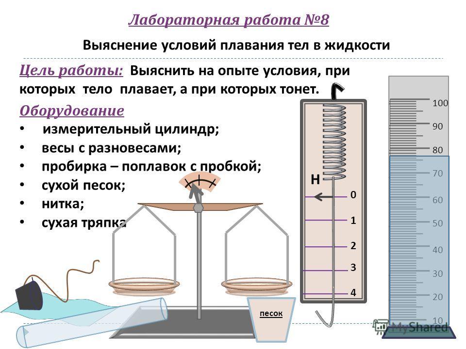 Лабораторная работа 8 Выяснение условий плавания тел в жидкости Цель работы : Выяснить на опыте условия, при которых тело плавает, а при которых тонет. Оборудование измерительный цилиндр ; весы с разновесами ; пробирка – поплавок с пробкой ; сухой пе