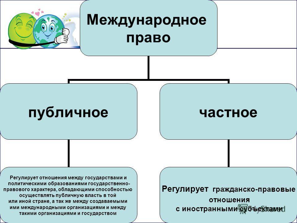 О контрактной системе в сфере закупок товаров