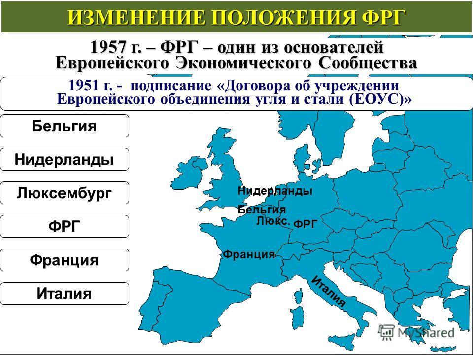 Франция Италия ФРГ Бельгия Нидерланды Люкс. 1951 г. - подписание «Договора об учреждении Европейского объединения угля и стали (ЕОУС)» Бельгия Нидерланды Люксембург ФРГ Франция Италия ИЗМЕНЕНИЕ ПОЛОЖЕНИЯ ФРГ 1957 г. – ФРГ – один из основателей Европе