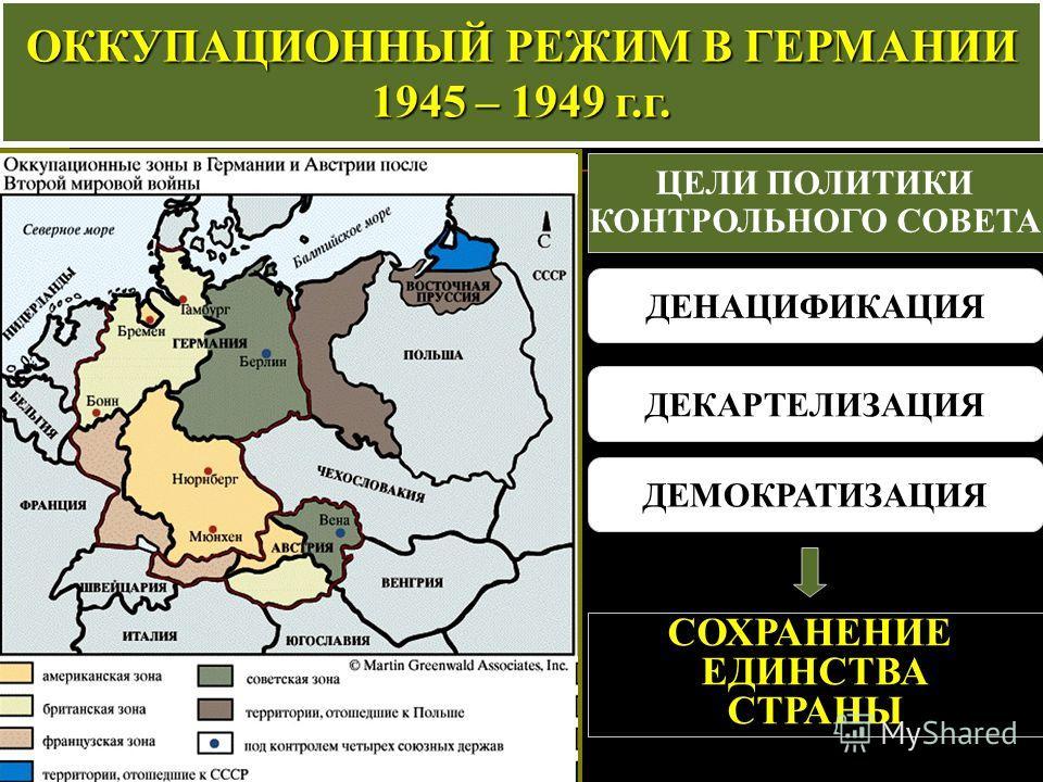ОККУПАЦИОННЫЙ РЕЖИМ В ГЕРМАНИИ 1945 – 1949 г.г. ЦЕЛИ ПОЛИТИКИ КОНТРОЛЬНОГО СОВЕТА ДЕНАЦИФИКАЦИЯ ДЕКАРТЕЛИЗАЦИЯ ДЕМОКРАТИЗАЦИЯ СОХРАНЕНИЕ ЕДИНСТВА СТРАНЫ