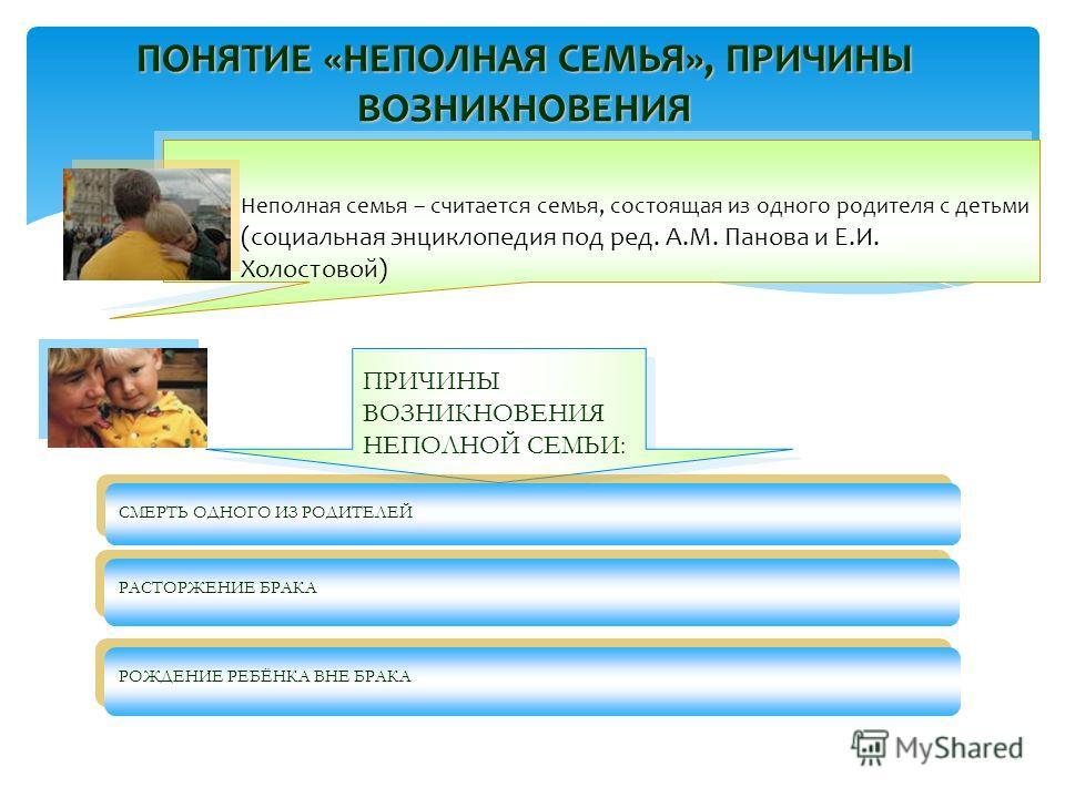 Неполная семья – считается семья, состоящая из одного родителя с детьми (социальная энциклопедия под ред. А.М. Панова и Е.И. Холостовой) ПРИЧИНЫ ВОЗНИКНОВЕНИЯ НЕПОЛНОЙ СЕМЬИ: РАСТОРЖЕНИЕ БРАКА РОЖДЕНИЕ РЕБЁНКА ВНЕ БРАКА СМЕРТЬ ОДНОГО ИЗ РОДИТЕЛЕЙ ПОН