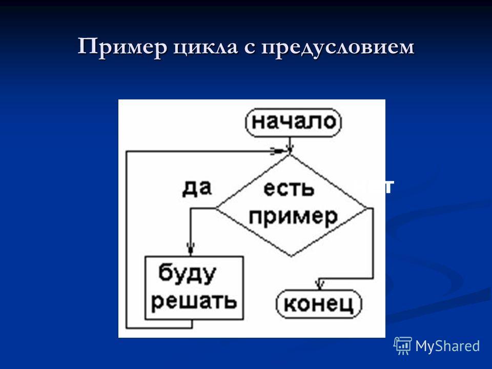 Пример цикла с предусловием нет