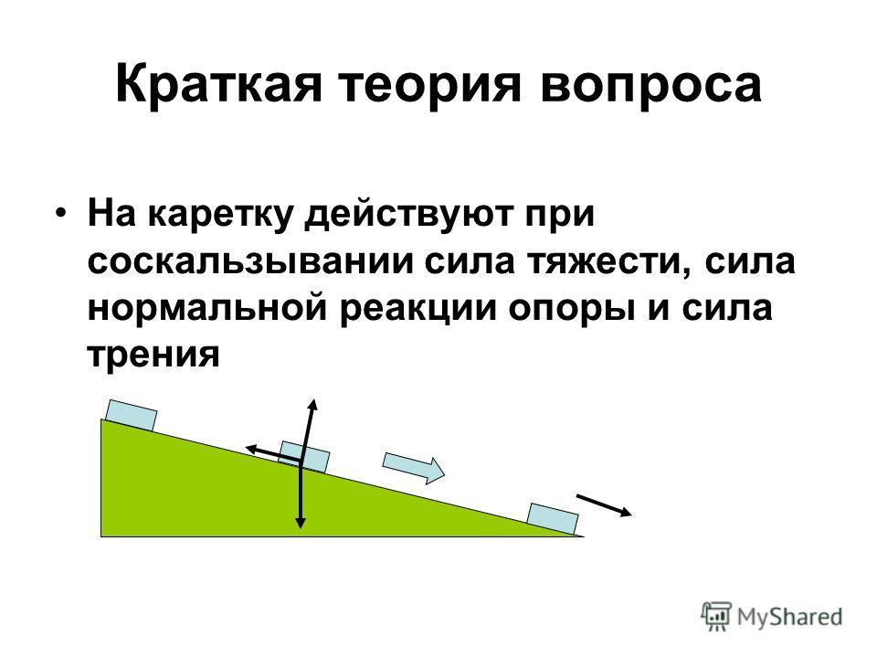 Краткая теория вопроса На каретку действуют при соскальзывании сила тяжести, сила нормальной реакции опоры и сила трения