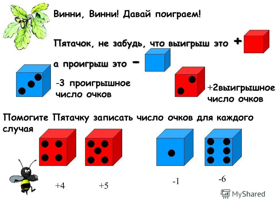! Винни, Винни! Давай поиграем! Пятачок, не забудь, что выигрыш это + а проигрыш это - + 2 выигрышное число очков -3 проигрышное число очков Помогите Пятачку записать число очков для каждого случая +4+5 -6