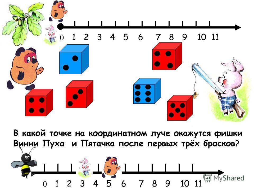 123456789 10 11 0 В какой точке на координатном луче окажутся фишки Винни Пуха и Пятачка после первых трёх бросков? 123456789 10 11 0
