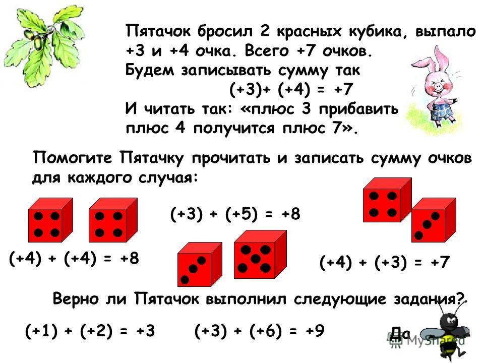 Пятачок бросил 2 красных кубика, выпало +3 и +4 очка. Всего +7 очков. Будем записывать сумму так (+3)+ (+4) = +7 И читать так: «плюс 3 прибавить плюс 4 получится плюс 7». Помогите Пятачку прочитать и записать сумму очков для каждого случая: (+4) + (+
