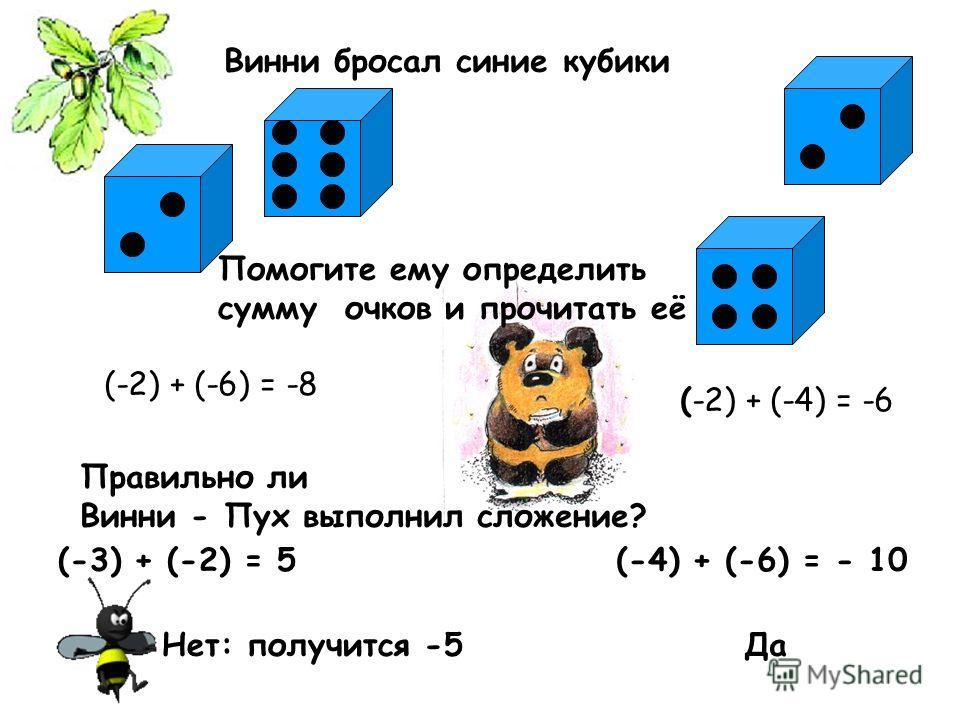 Винни бросал синие кубики Помогите ему определить сумму очков и прочитать её (-2) + (-4) = -6 (-2) + (-6) = -8 Правильно ли Винни - Пух выполнил сложение? (-3) + (-2) = 5(-4) + (-6) = - 10 Нет: получится -5Да
