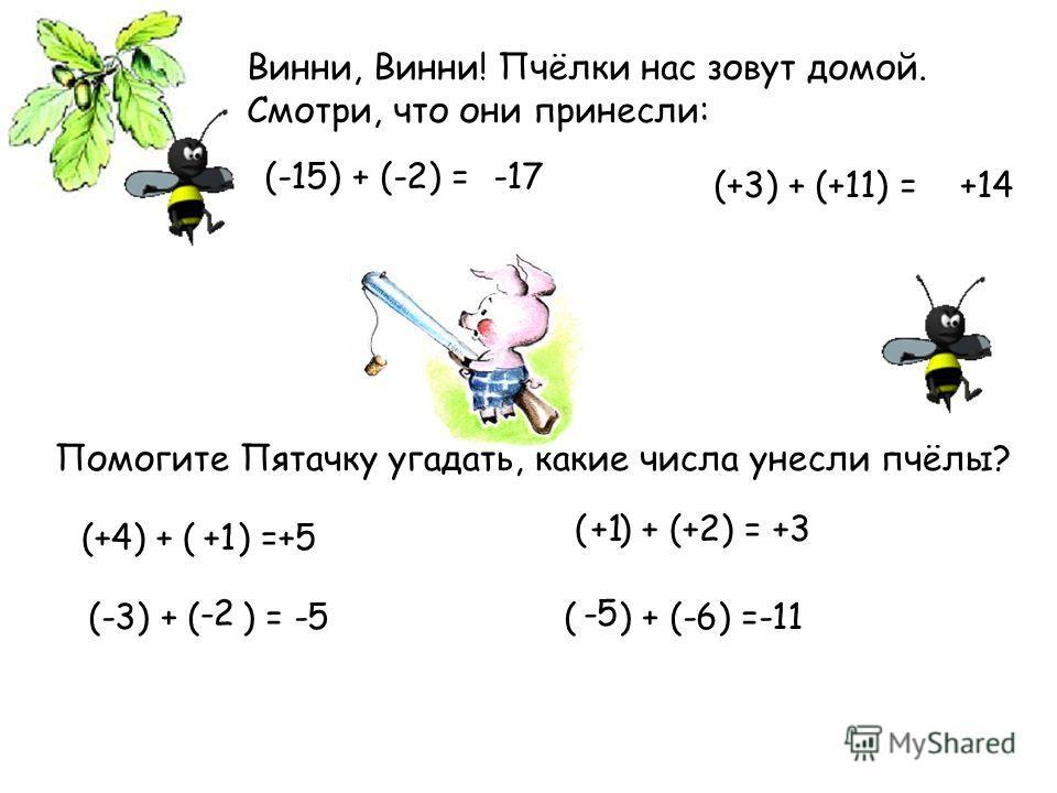 Винни, Винни! Пчёлки нас зовут домой. Смотри, что они принесли: (+3) + (+11) = (-15) + (-2) =-17 +14 Помогите Пятачку угадать, какие числа унесли пчёлы? ( ) + (-6) =-11 ( ) + (+2) = +3 (+4) + ( ) =+5 (-3) + ( ) = -5 +1 -2 +1 -5