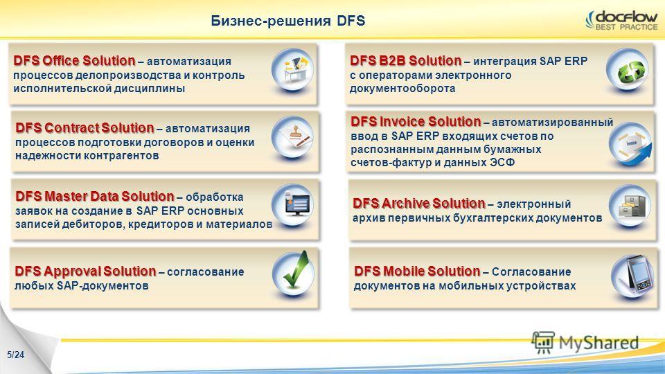 DFS Approval Solution DFS Approval Solution – согласование любых SAP-документов DFS Approval Solution DFS Approval Solution – согласование любых SAP-документов DFS Invoice Solution DFS Invoice Solution – автоматизированный ввод в SAP ERP входящих сче