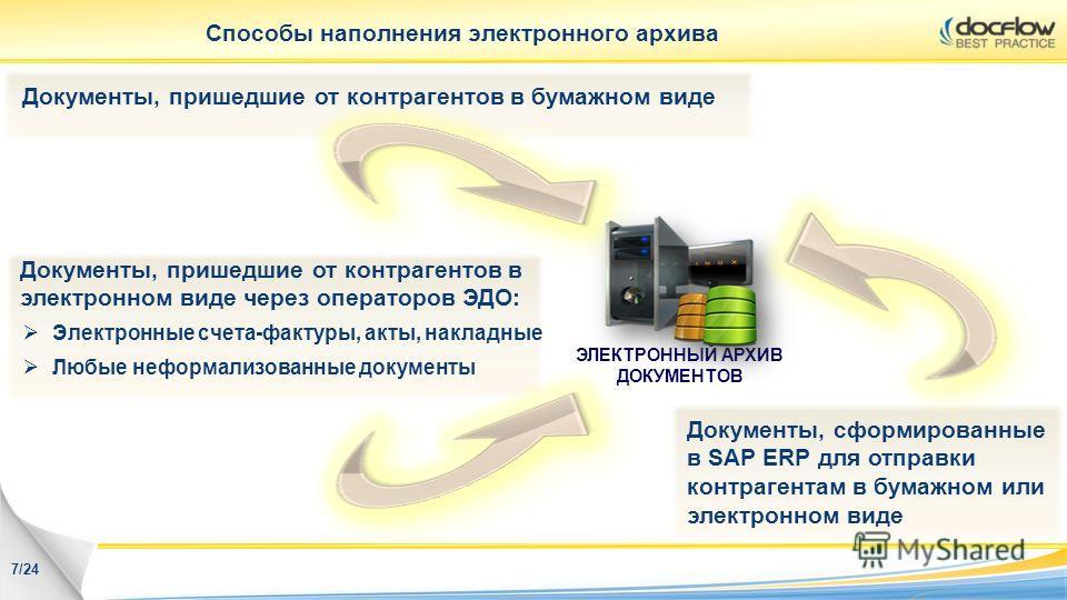 Документы, пришедшие от контрагентов в электронном виде через операторов ЭДО: Электронные счета-фактуры, акты, накладные Любые неформализованные документы Документы, сформированные в SAP ERP для отправки контрагентам в бумажном или электронном виде Д