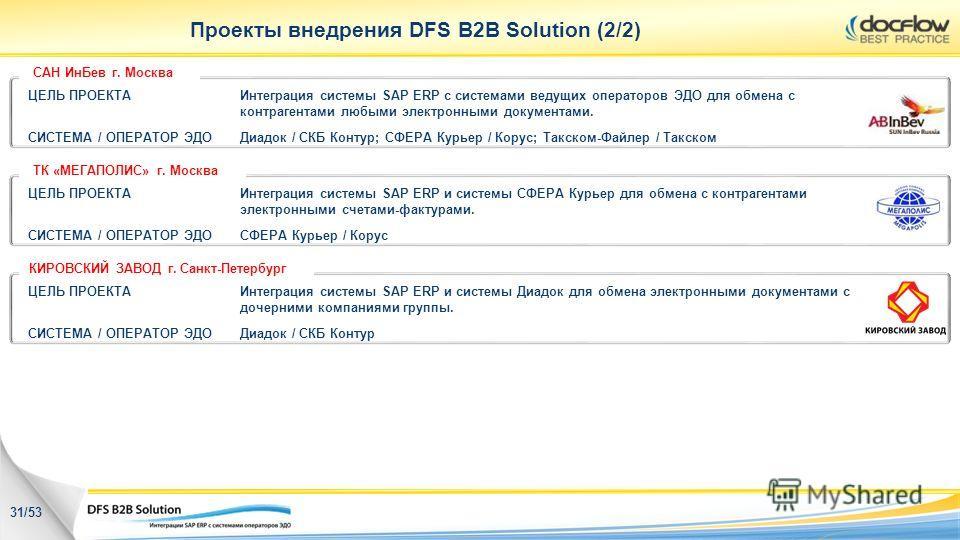 Проекты внедрения DFS B2B Solution (2/2) 31/53 ЦЕЛЬ ПРОЕКТАИнтеграция системы SAP ERP с системами ведущих операторов ЭДО для обмена с контрагентами любыми электронными документами. СИСТЕМА / ОПЕРАТОР ЭДОДиадок / СКБ Контур; СФЕРА Курьер / Корус; Такс