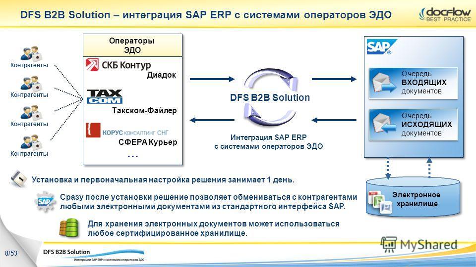 Операторы ЭДО Операторы ЭДО DFS B2B Solution – интеграция SAP ERP с системами операторов ЭДО Установка и первоначальная настройка решения занимает 1 день. Сразу после установки решение позволяет обмениваться с контрагентами любыми электронными докуме