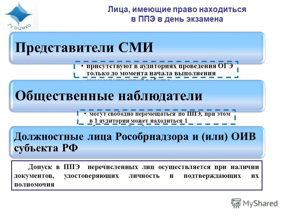 Лица, имеющие право находиться в ППЭ в день экзамена Представители СМИ присутствуют в аудиториях проведения ОГЭ только до момента начала выполнения экзаменационной работы Общественные наблюдатели могут свободно перемещаться по ППЭ, при этом в 1 аудит
