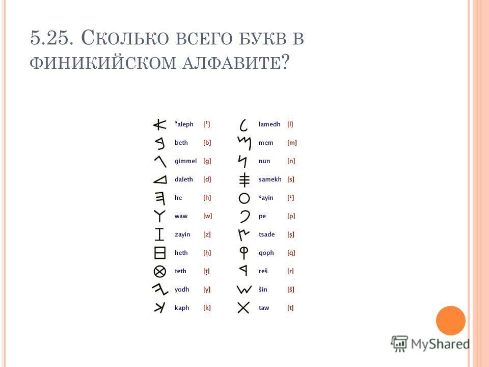 5.25. С КОЛЬКО ВСЕГО БУКВ В ФИНИКИЙСКОМ АЛФАВИТЕ ?