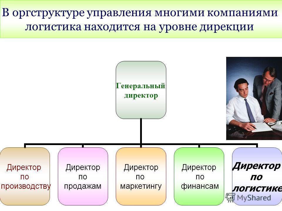 В оргструктуре управления многими компаниями логистика находится на уровне дирекции