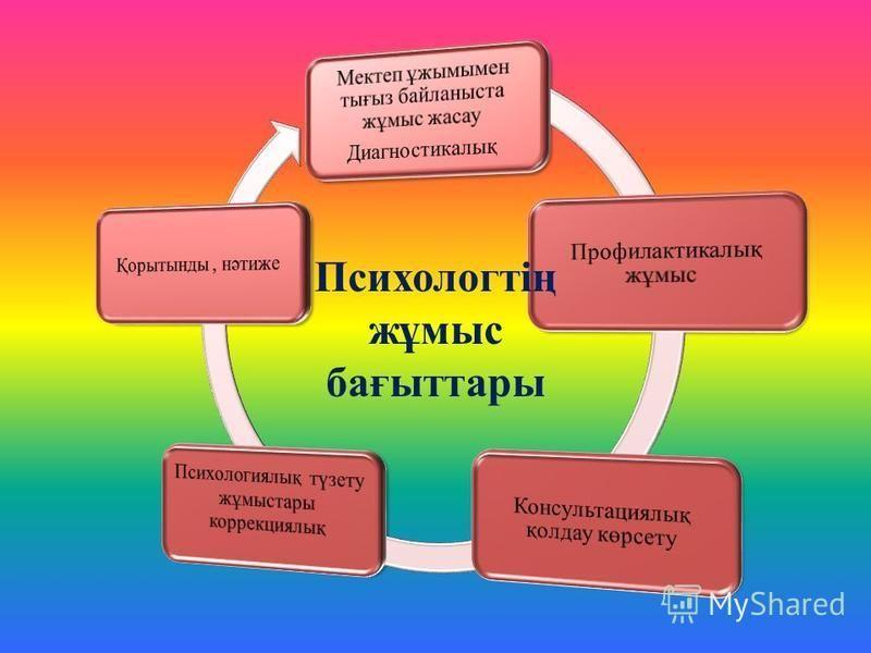 Психологтің жұмыс бағыттары