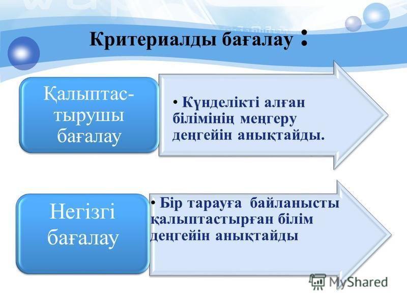 Критериалды бағалау : Күнделікті алған білімінің меңгеру деңгейін анықтайды. Қалыптас- тырушы бағалау Бір тарауға байланысты қалыптастырған білім деңгейін анықтайды Негізгі бағалау