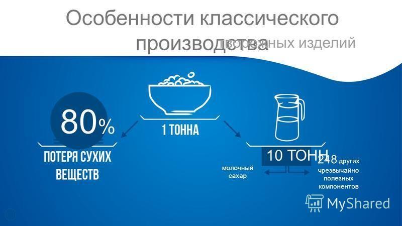 Особенности классического производства творожных изделий молочный сахар 248 других чрезвычайно полезных компонентов 80 % 10 ТОНН